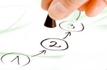 Πρόγραμμα επιδότησης ΟΑΕΔ - Πώς να προετοιμαστείτε σωστά | epidotisimag.gr | Επιδοτούμενα προγράμματα ΕΣΠΑ | Scoop.it