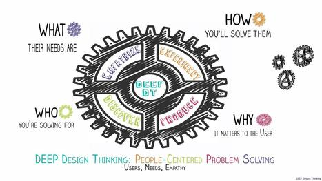 DEEP design thinking | Technology to Teach | Scoop.it