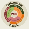 Performance durable
