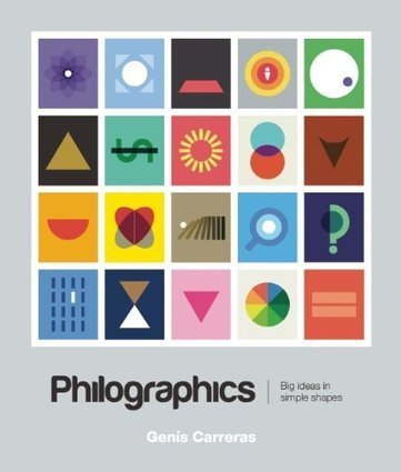 A Visual Dictionary of Philosophy: Major Schools of Thought in Minimalist Geometric Graphics | Content in Context | Scoop.it