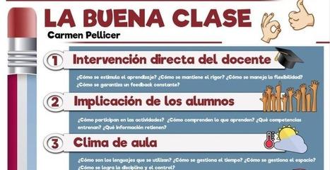 INFOGRAFIA PARA TENER UNA BUENA CLASE | Banco de Aulas | Scoop.it