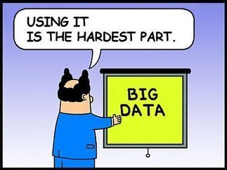 25 examples of companies doing something with Big Data | Online Marketing for the SMB | Scoop.it