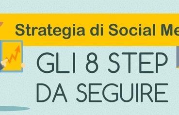 Strategia social media: gli 8 step da seguire | comunicazione 2.0 | Scoop.it