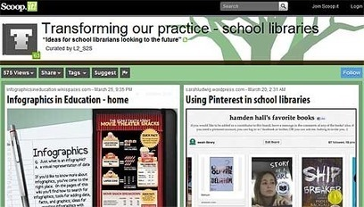 Mining the manifesto | Services to Schools | Creating readers | Scoop.it