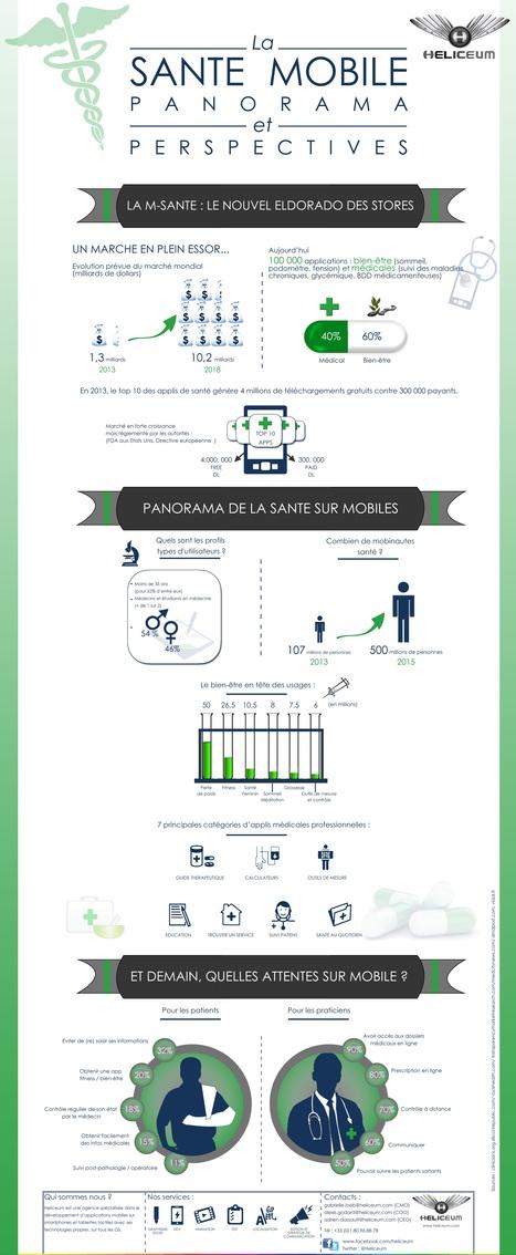 Infographie santé mobile | Heliceum | ADE | Scoop.it