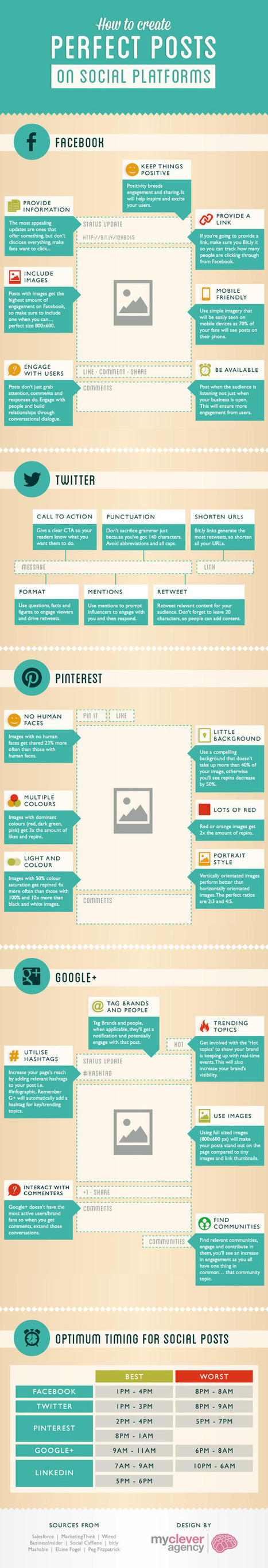 How to Create Perfect Posts on Social Platforms [INFOGRAPHIC] | Social Media | Scoop.it