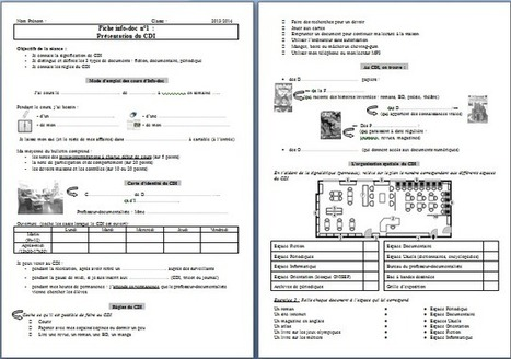 Info-doc : présentation du CDI (séance 1)   I   Fenetresur | Documentation | Scoop.it