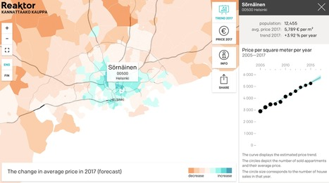 Urbanisation Continues - Modeling Regional Apartment Prices in Finland | Learning and Design | Scoop.it