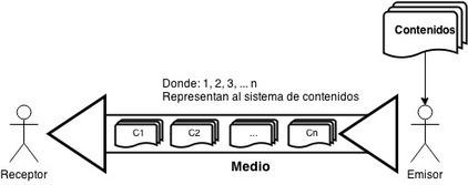 El blog de Luis Roberto   Redes Sociales y la Educación   Scoop.it