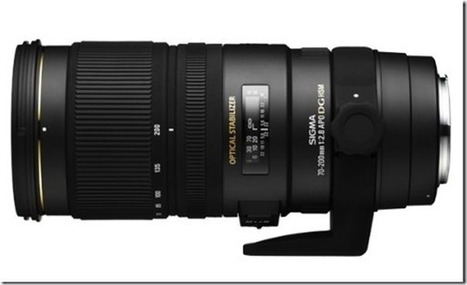 Buyers Guide to Budget 70-200mm Telephoto Lenses | Photography Tips & Tutorials | Scoop.it