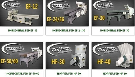 Tips To Select the Right Wood Shredding Machine   cresswood   Scoop.it
