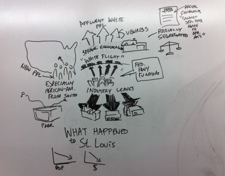 Bring history to life with visual thinking | visualization20 | Scoop.it