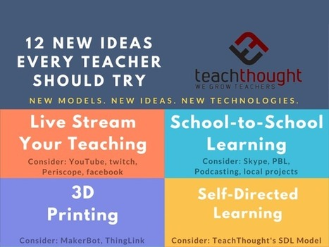 Becoming Innovative: 15 New Ideas Every Teacher Should Try - | e-Learning, Diseño Instruccional | Scoop.it