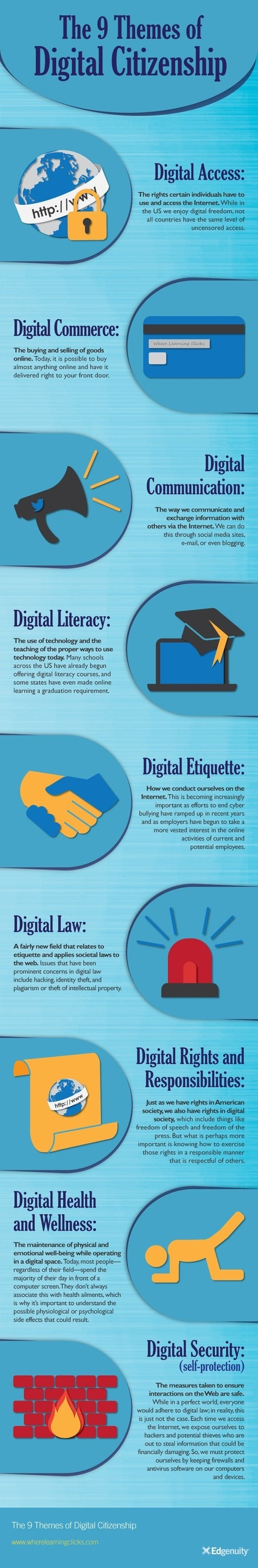 How to Teach the 9 Themes of Digital Citizenship Infographic - e-Learning Infographics | Affordable Learning | Scoop.it