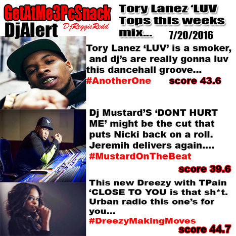 GetAtMe 3PcSnack DjAlert ft ToryLanez 'LUV', DjMustard 'DONT HURT ME' & Dreezy 'CLOSE TO YOU'... #ItsAboutTheMusic | GetAtMe | Scoop.it