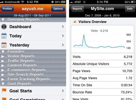 Keep an eye on your website statistics with these Google Analytics apps for iPhone | Web Technology News | Scoop.it