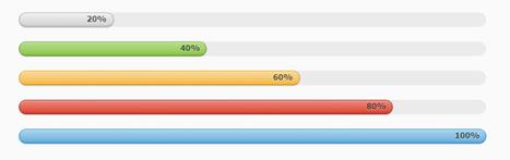 Create Pure CSS3 Progress Bars Tutorial | Tutorials | Scoop.it