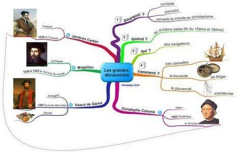 Les grandes découvertes en carte heuristique | Classemapping | Scoop.it