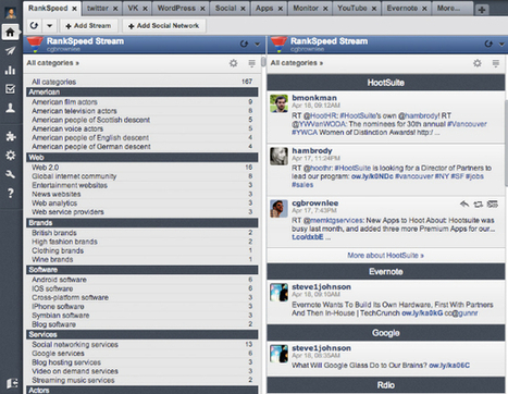 10 Essential Social Media Tools for Social Media Managers | Social Media | Scoop.it