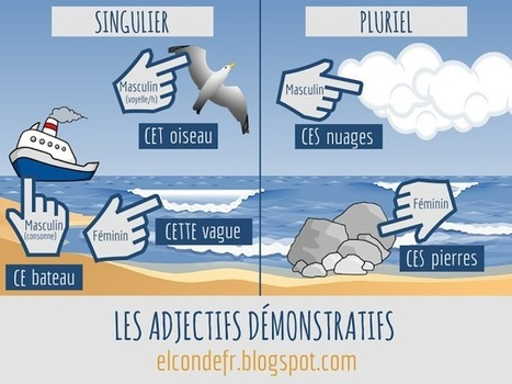 L'adjectif démonstratif en français | FLE enfants | Scoop.it