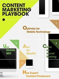 Forbes Content Marketing Playbook Gets Mobile - Readz | Content Marketing | Scoop.it