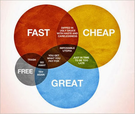 Increase Traffic & Sales with E-commerce Website | Designing webmaster | Scoop.it