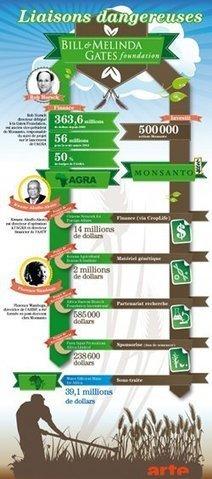 Les moissons du futur : comment l'agroécologie peut nourrir le monde - [CDURABLE.info l'essentiel du développement durable] | ESS - Economie Sociale & Solidaire | Scoop.it