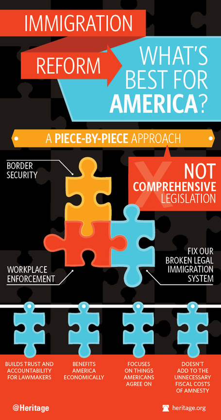 This Comprehensive Infographic Explains the Alternative to Comprehensive Immigration Reform | myHeritage | Restore America | Scoop.it