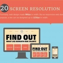 26 Things to Note Before You Develop a Website | Visual.ly | [New] Media Art Education & Research | Scoop.it