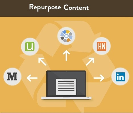 Is E-learning Content Repurposing The Answer To Effective Use Of Available Resources? | E-learning Blogs, Articles and News | Scoop.it