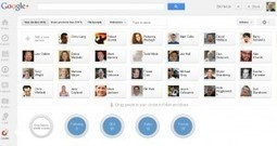How to Increase Your Followers on Google+ | Personal Branding and Professional networks | Scoop.it
