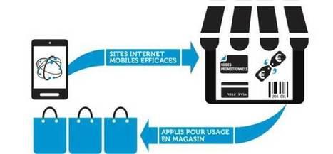 Influence des terminaux mobiles sur le parcours m-commerce | Mobile & Magasins | Scoop.it