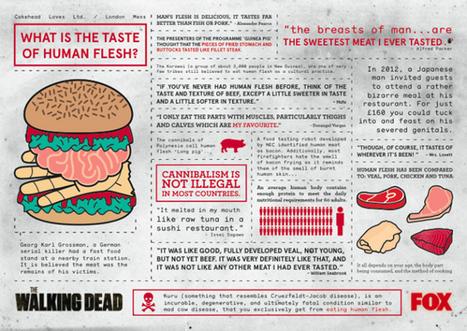 Distribution de burgers à la «chair humaine» pour The Walking Dead S5 | Creative marketing ideas | Scoop.it