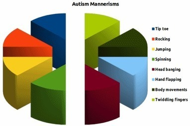 Tactile Defensiveness and the Autism Spectrum | Article Library for Autism | Scoop.it