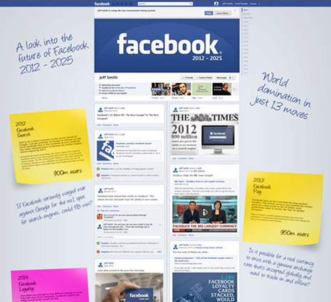 Where and What will Facebook be in 2025? | Oups, I am Wired | Scoop.it