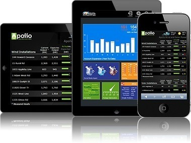 Strategic business intelligence for a mobile future | Business Analytics | Scoop.it