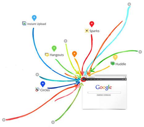 Google+ : tous les détails sur le réseau social de Google | Gotta see it | Scoop.it