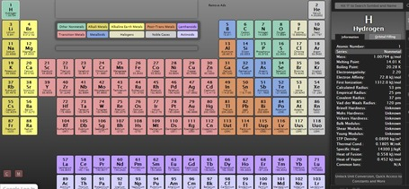 ChemReference: Periodic Table and Chemistry Reference | formation 2.0 | Scoop.it