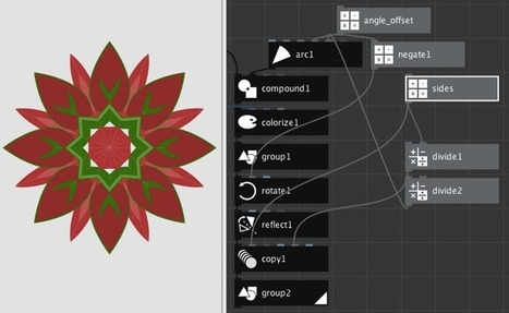 How to make a kaleidoscope in NodeBox 3   NodeBox   DIY, Arduino & Processing   Scoop.it