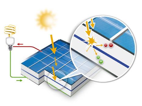 Photovoltaïque.info | Centre de ressources sur les panneaux solaires et la production d'électricité. | TPE - Panneau Solaire & Energie Solaire | Scoop.it