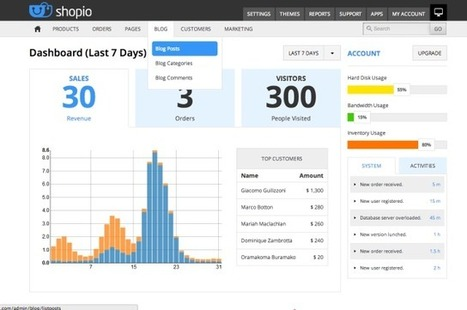 Top 50 SEO Tips & Tricks for E-commerce Websites | Websites - ecommerce | Scoop.it