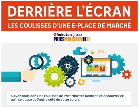 Infographie fonctionnement d'une place de marché - Blog @PriceMinister | Actu et stratégie e-commerce | Scoop.it