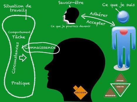 Il faut penser au savoir-être pour le manifester   La formation (présentiel, distanciel...)   Scoop.it
