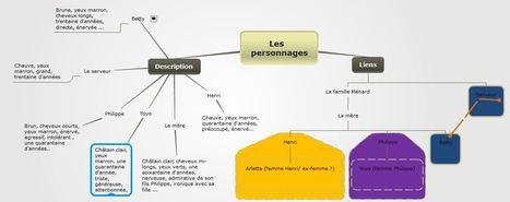 Analyser un extrait de film avec une carte heuristique | Cartes mentales | Scoop.it