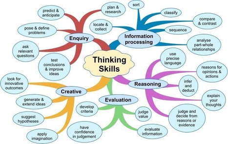 4 Wonderful Critical Thinking Graphics ~ Educational Technology and Mobile Learning | Réseaux Sociaux | Scoop.it