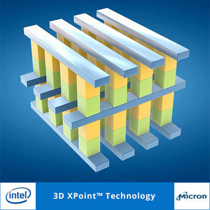 Intel and Micron Produce Breakthrough Memory Technology | EEDSP | Scoop.it