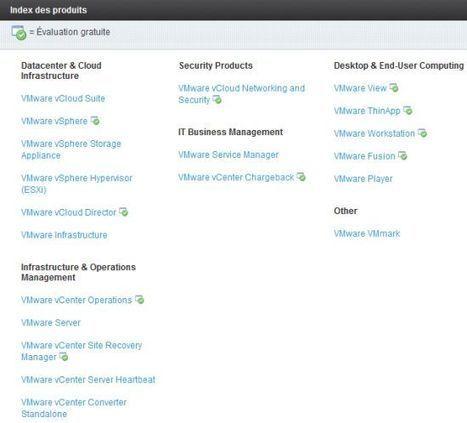 Les conditions de licence VMware | Informatique | Scoop.it
