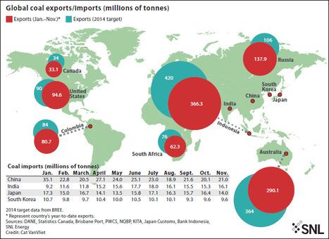 SNL: Global coal export markets brace for challenging year ahead | SNL | Coal.world | Scoop.it
