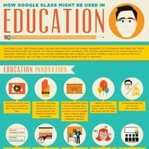 Google Glass In Education | Visual.ly | The Bleeding Edge | Scoop.it