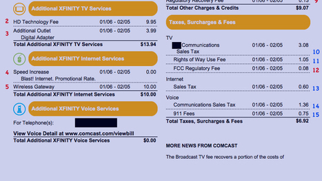 """Customers Accuse Comcast Of Using """"Broadcast TV"""" & """"Regional Sports"""" Fees To Illegally Hike Rates 